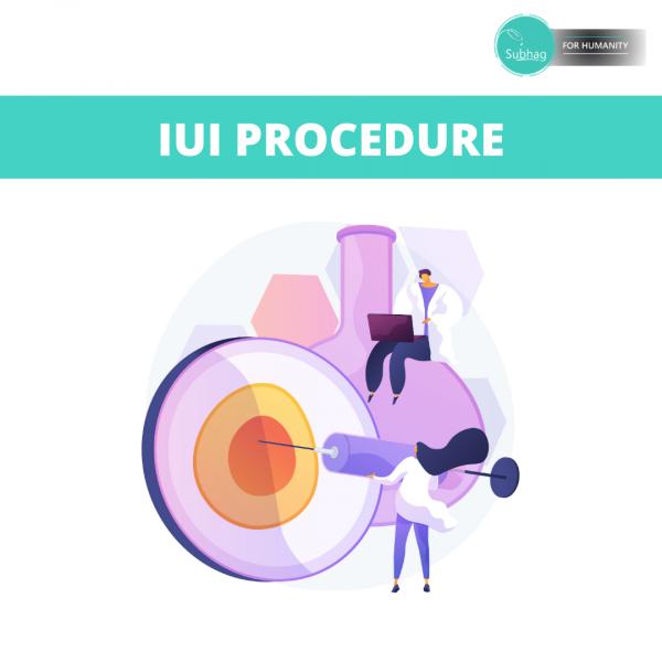 IUI Treatment Process procedure